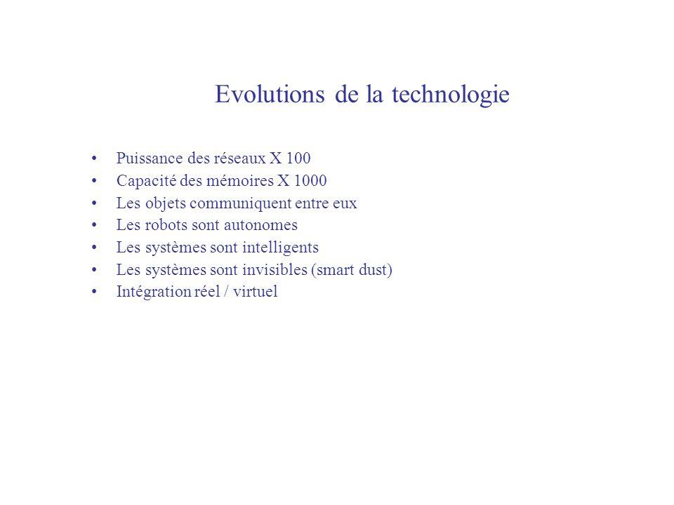 Evolutions de la technologie Puissance des réseaux X 100 Capacité des mémoires X 1000 Les objets communiquent entre eux Les robots sont autonomes Les systèmes sont intelligents Les systèmes sont invisibles (smart dust) Intégration réel / virtuel
