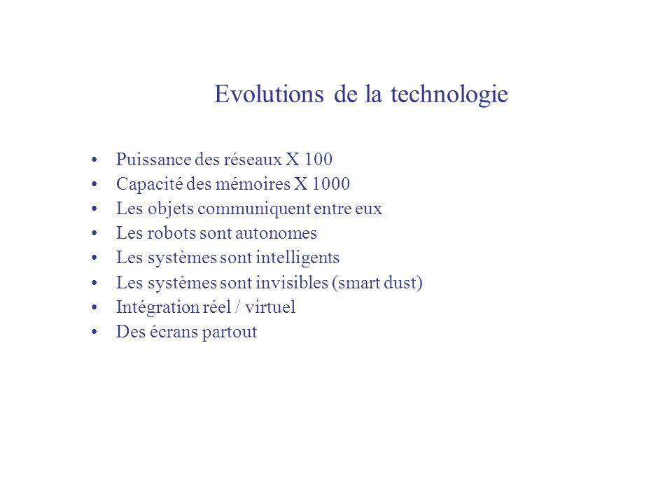 Evolutions de la technologie Puissance des réseaux X 100 Capacité des mémoires X 1000 Les objets communiquent entre eux Les robots sont autonomes Les systèmes sont intelligents Les systèmes sont invisibles (smart dust) Intégration réel / virtuel Des écrans partout