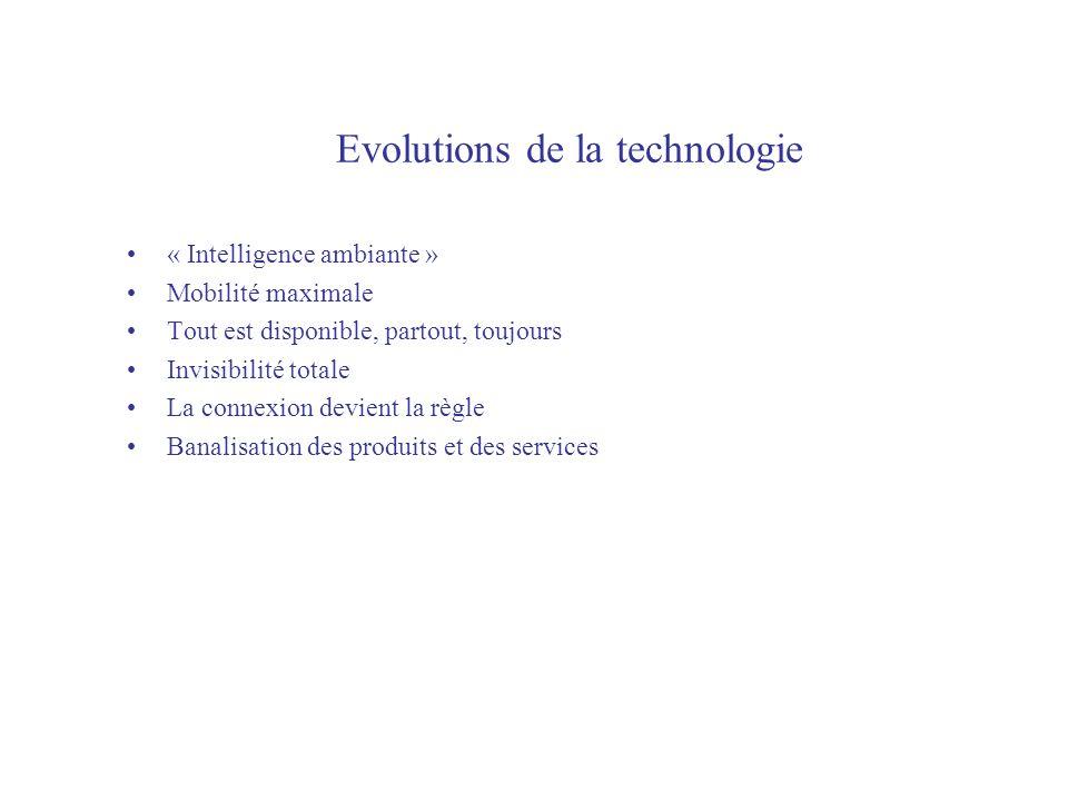 Evolutions de la technologie « Intelligence ambiante » Mobilité maximale Tout est disponible, partout, toujours Invisibilité totale La connexion devient la règle Banalisation des produits et des services