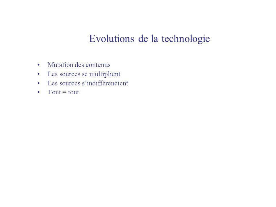 Evolutions de la technologie Mutation des contenus Les sources se multiplient Les sources sindifférencient Tout = tout