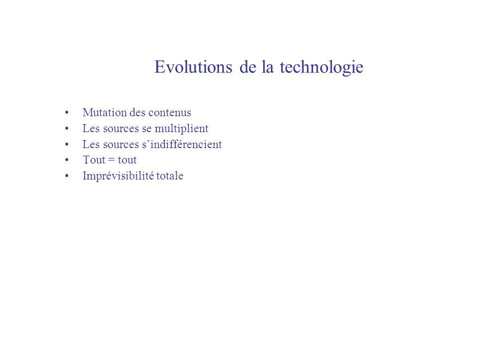 Evolutions de la technologie Mutation des contenus Les sources se multiplient Les sources sindifférencient Tout = tout Imprévisibilité totale