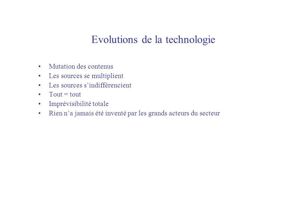 Evolutions de la technologie Mutation des contenus Les sources se multiplient Les sources sindifférencient Tout = tout Imprévisibilité totale Rien na jamais été inventé par les grands acteurs du secteur