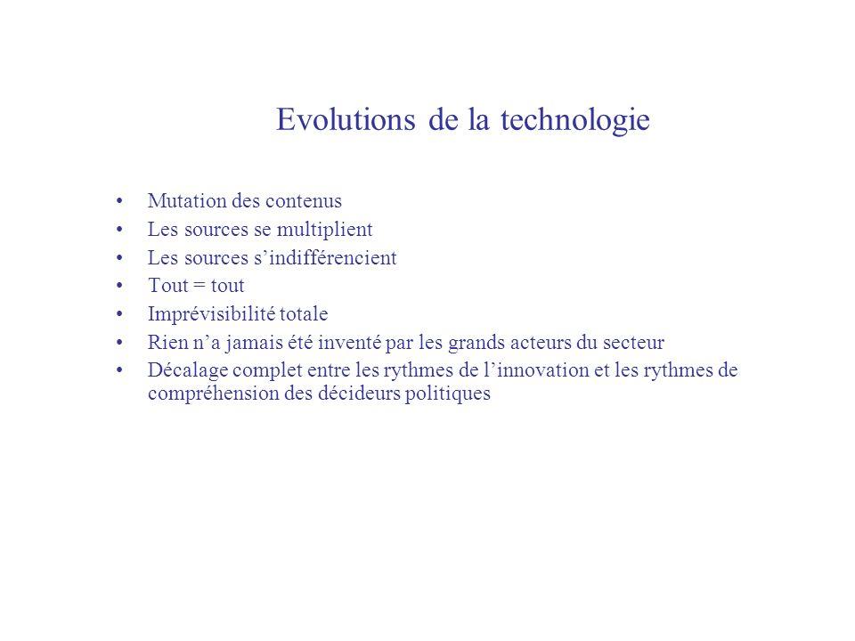 Evolutions de la technologie Mutation des contenus Les sources se multiplient Les sources sindifférencient Tout = tout Imprévisibilité totale Rien na jamais été inventé par les grands acteurs du secteur Décalage complet entre les rythmes de linnovation et les rythmes de compréhension des décideurs politiques