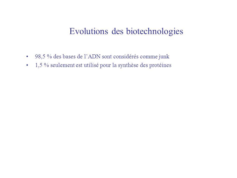Evolutions des biotechnologies 98,5 % des bases de lADN sont considérés comme junk 1,5 % seulement est utilisé pour la synthèse des protéines