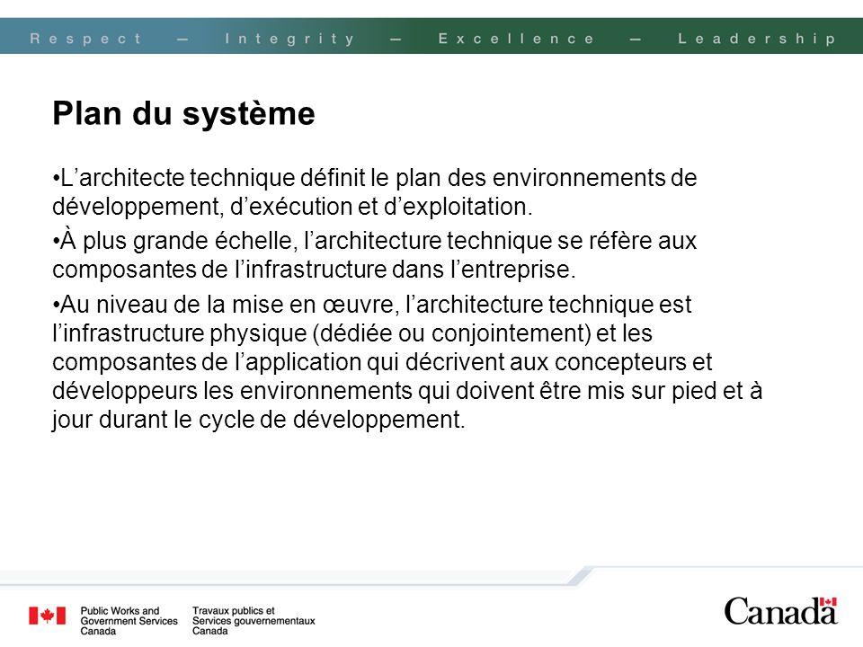 Plan du système Larchitecte technique définit le plan des environnements de développement, dexécution et dexploitation. À plus grande échelle, larchit