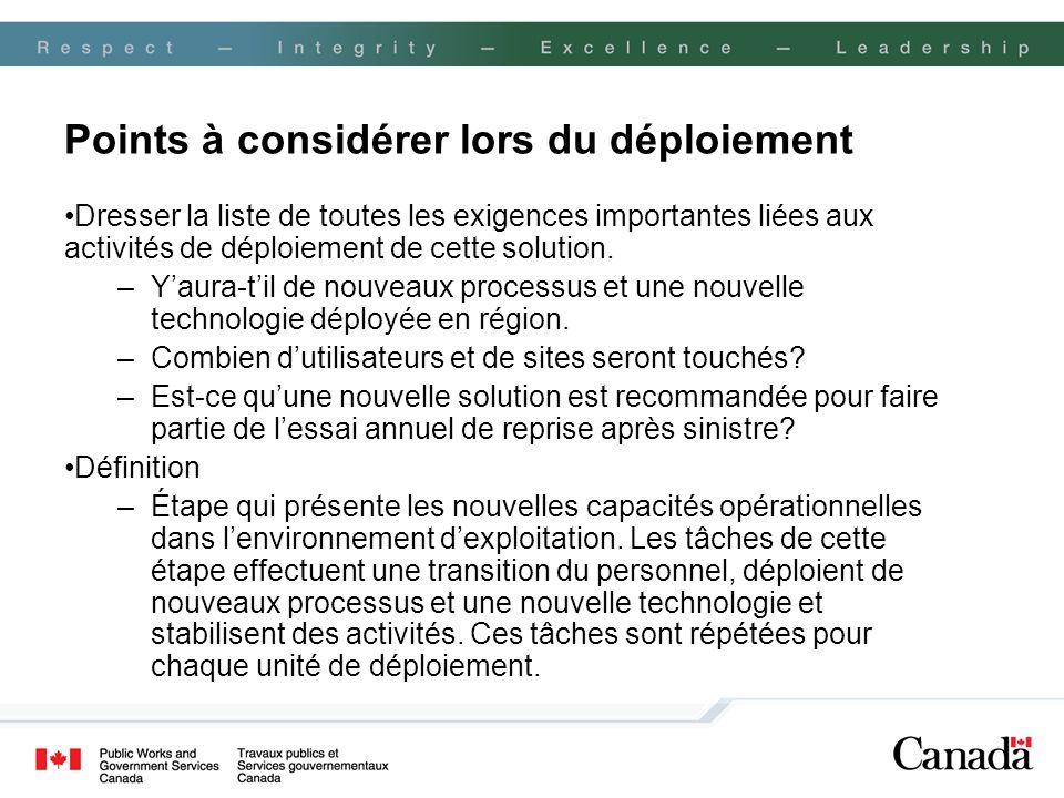 Points à considérer lors du déploiement Dresser la liste de toutes les exigences importantes liées aux activités de déploiement de cette solution. –Ya