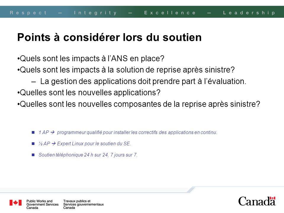 Points à considérer lors du soutien Quels sont les impacts à lANS en place? Quels sont les impacts à la solution de reprise après sinistre? –La gestio