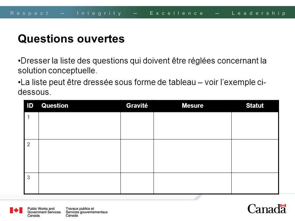 Questions ouvertes Dresser la liste des questions qui doivent être réglées concernant la solution conceptuelle. La liste peut être dressée sous forme