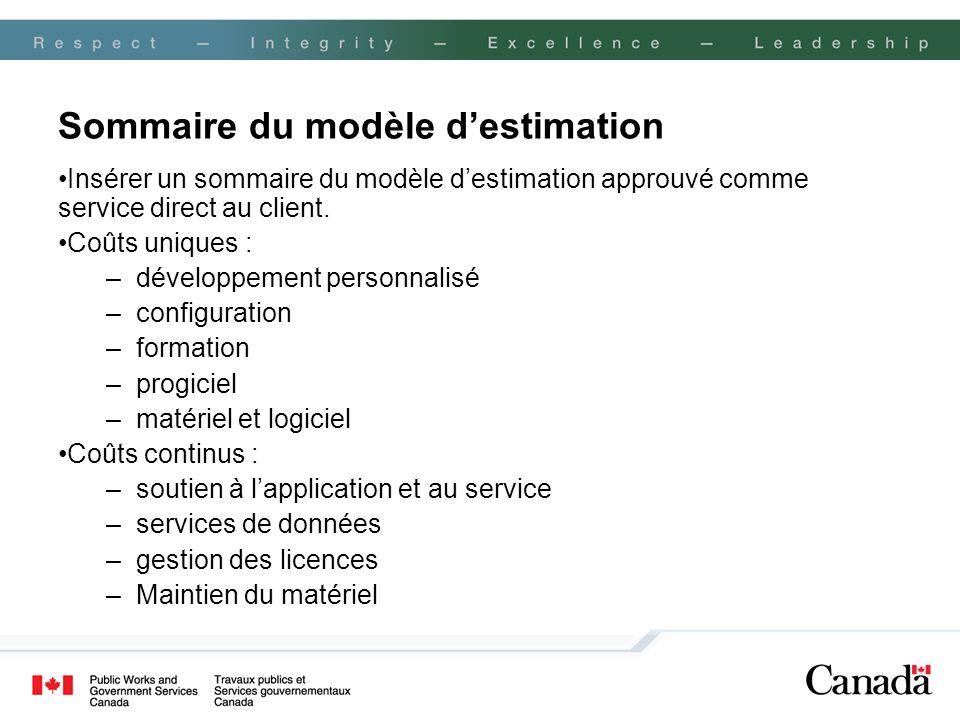 Sommaire du modèle destimation Insérer un sommaire du modèle destimation approuvé comme service direct au client. Coûts uniques : –développement perso