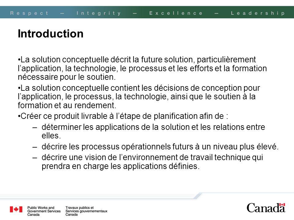 Introduction La solution conceptuelle décrit la future solution, particulièrement lapplication, la technologie, le processus et les efforts et la form