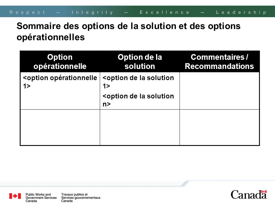 Description de la solution Déterminer les applications de la solution, de chacune des options de la solution tel quappropriées, et les relations entre elles.