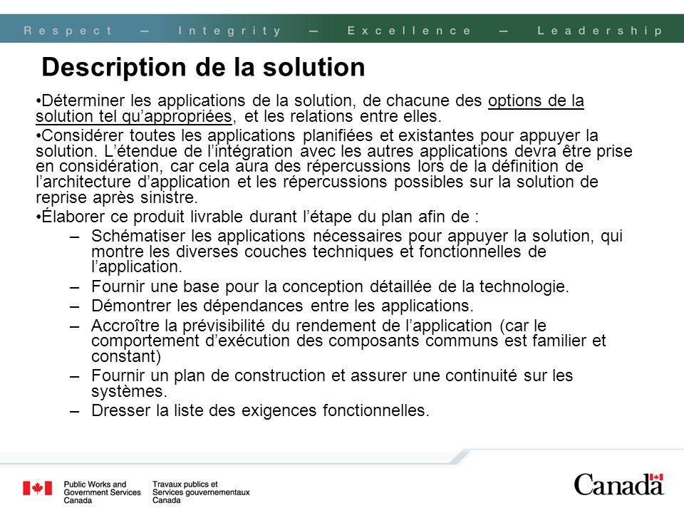 Description de la solution Déterminer les applications de la solution, de chacune des options de la solution tel quappropriées, et les relations entre