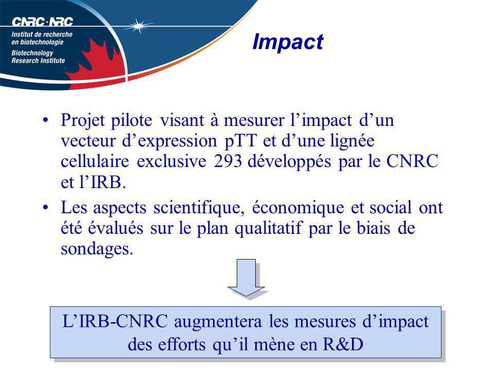 Impact Projet pilote visant à mesurer limpact dun vecteur dexpression pTT et dune lignée cellulaire exclusive 293 développés par le CNRC et lIRB.