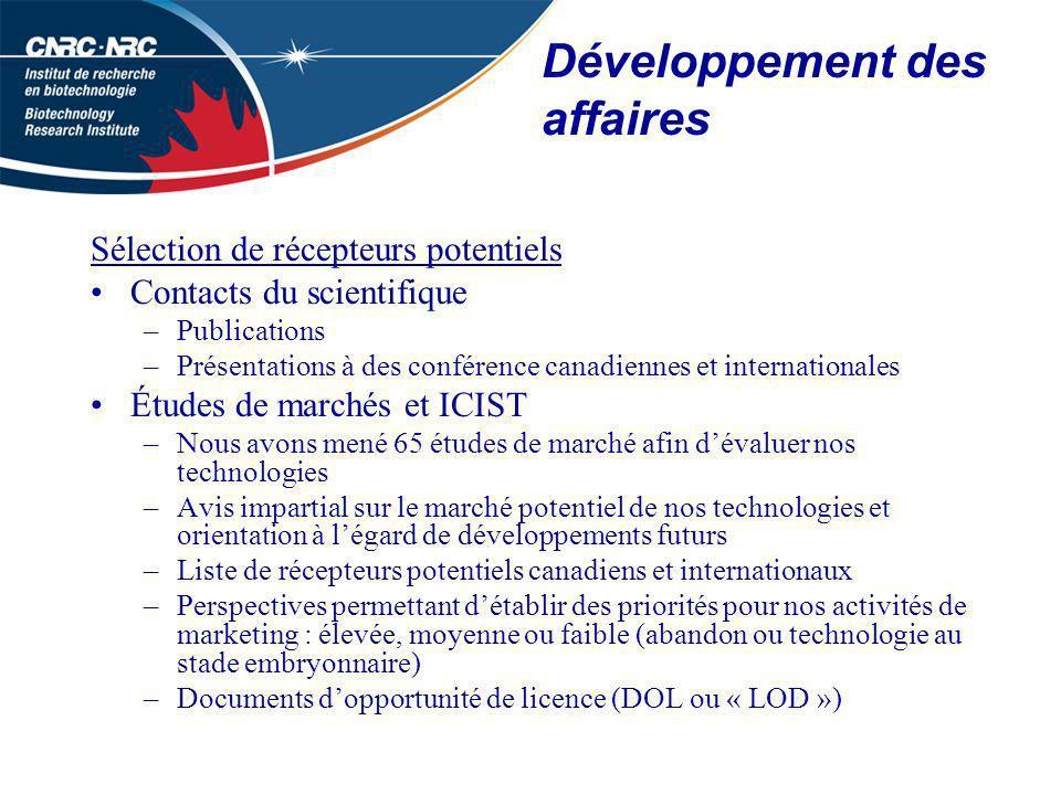 Développement des affaires Diligence raisonnable - Canada Les entreprises canadiennes sont les premières à être considérées pour le transfert des technologies développées par lIRB-CNRC.