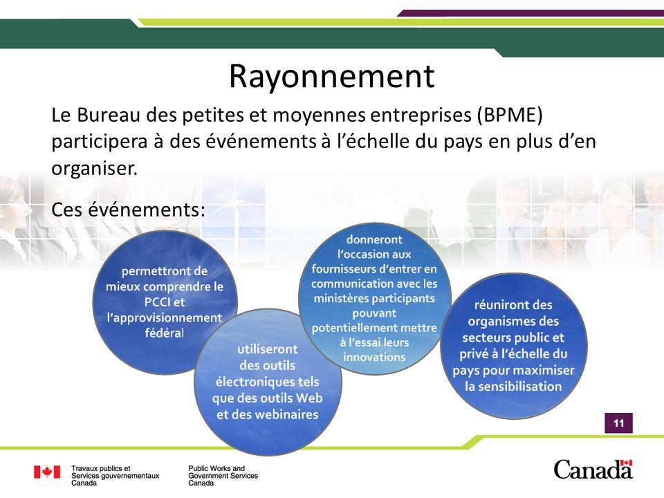11 Rayonnement Le Bureau des petites et moyennes entreprises (BPME) participera à des événements à léchelle du pays en plus den organiser.