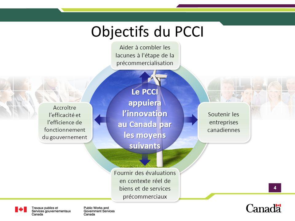 4 4 4 Objectifs du PCCI Le PCCI appuiera linnovation au Canada par les moyens suivants Aider à combler les lacunes à l étape de la précommercialisation Accroître lefficacité et lefficience de fonctionnement du gouvernement Soutenir les entreprises canadiennes Fournir des évaluations en contexte réel de biens et de services précommerciaux