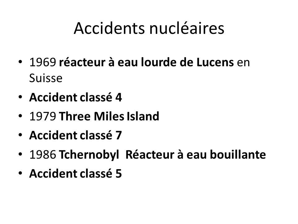 Accidents nucléaires 1969 réacteur à eau lourde de Lucens en Suisse Accident classé 4 1979 Three Miles Island Accident classé 7 1986 Tchernobyl Réacte