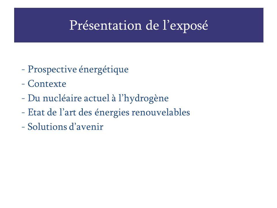 Présentation de lexposé - Prospective énergétique - Contexte - Du nucléaire actuel à lhydrogène - Etat de lart des énergies renouvelables - Solutions