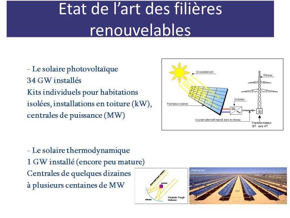 - Le solaire photovoltaïque 34 GW installés Kits individuels pour habitations isolées, installations en toiture (kW), centrales de puissance (MW) - Le