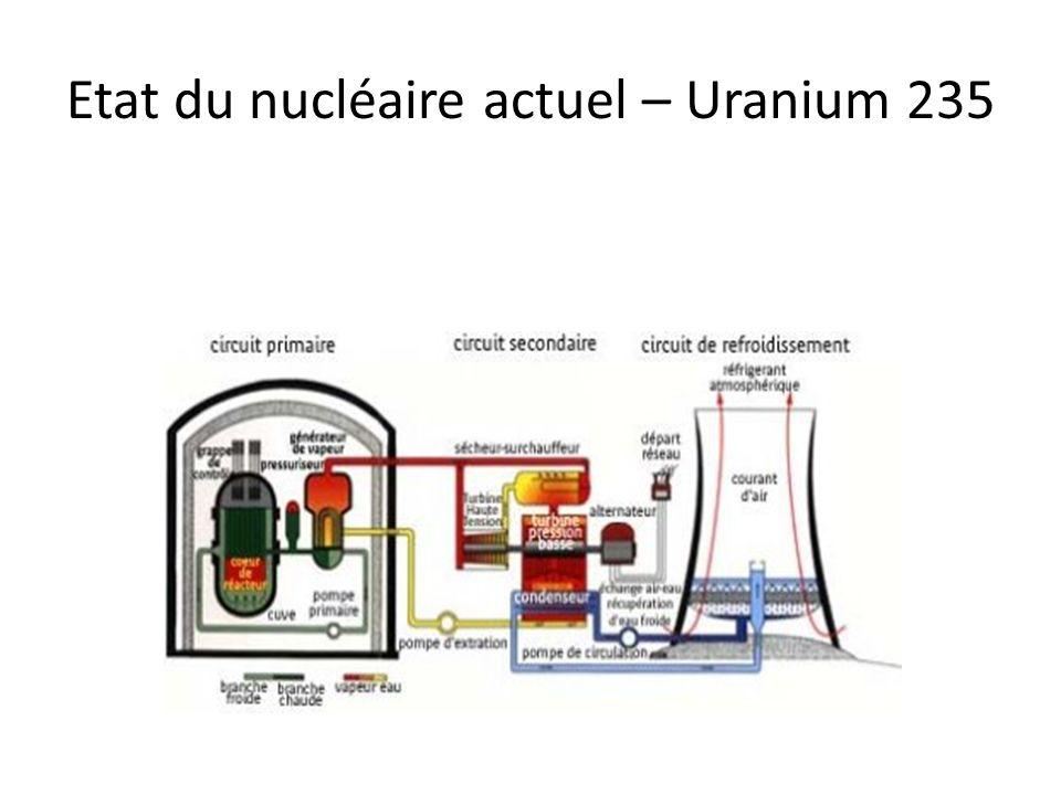 Etat du nucléaire actuel – Uranium 235