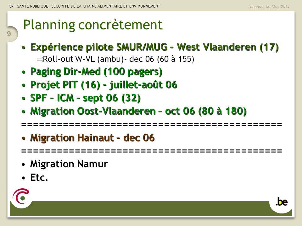 SPF SANTE PUBLIQUE, SECURITE DE LA CHAINE ALIMENTAIRE ET ENVIRONNEMENT Tuesday, 06 May 2014 9 Planning concrètement Expérience pilote SMUR/MUG - West