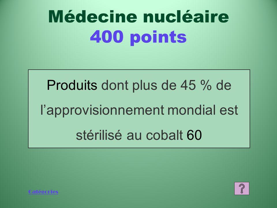 Catégories Quest-ce que la maladie thyroïdienne? Médecine nucléaire 200 points
