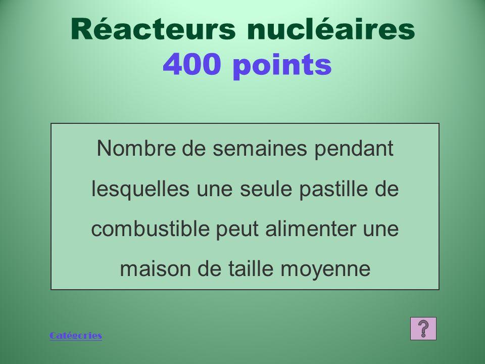 Catégories Quest-ce quune pastille de combustible? Réacteurs nucléaires 200 points