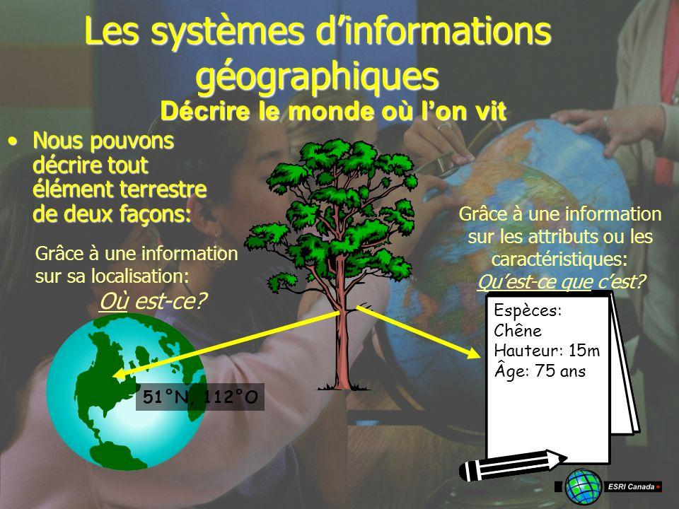 Les systèmes dinformations géographiques Décrire le monde où lon vit Nous pouvons décrire tout élément terrestre de deux façons:Nous pouvons décrire tout élément terrestre de deux façons: Grâce à une information sur les attributs ou les caractéristiques: Quest-ce que cest.