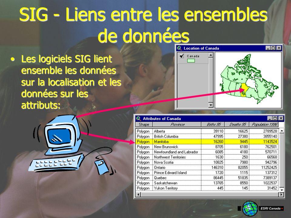 SIG - Liens entre les ensembles de données Les logiciels SIG lient ensemble les données sur la localisation et les données sur les attributs:Les logiciels SIG lient ensemble les données sur la localisation et les données sur les attributs: