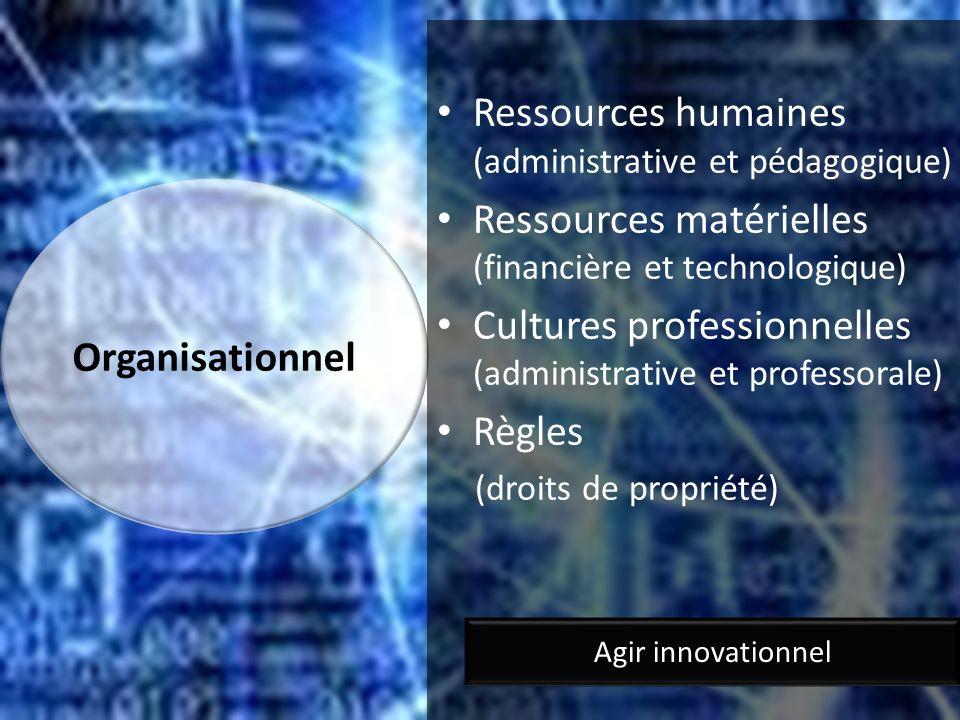 Organisationnel Ressources humaines (administrative et pédagogique) Ressources matérielles (financière et technologique) Cultures professionnelles (administrative et professorale) Règles (droits de propriété) Agir innovationnel