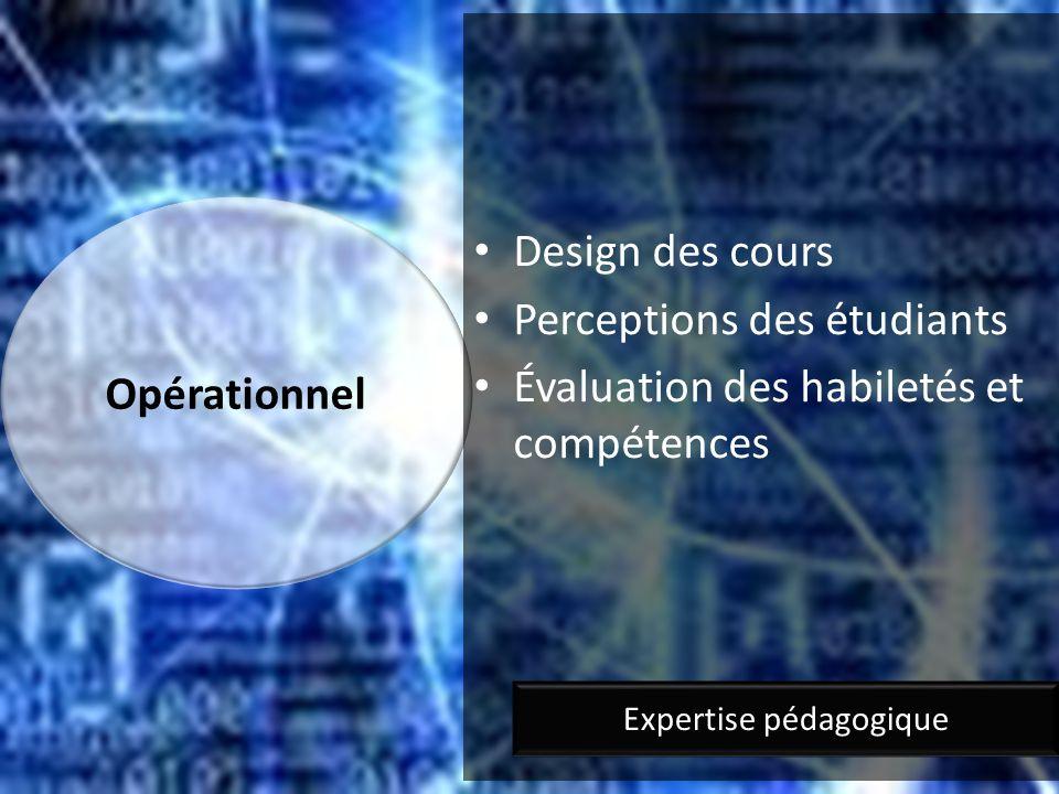 Opérationnel Design des cours Perceptions des étudiants Évaluation des habiletés et compétences Expertise pédagogique