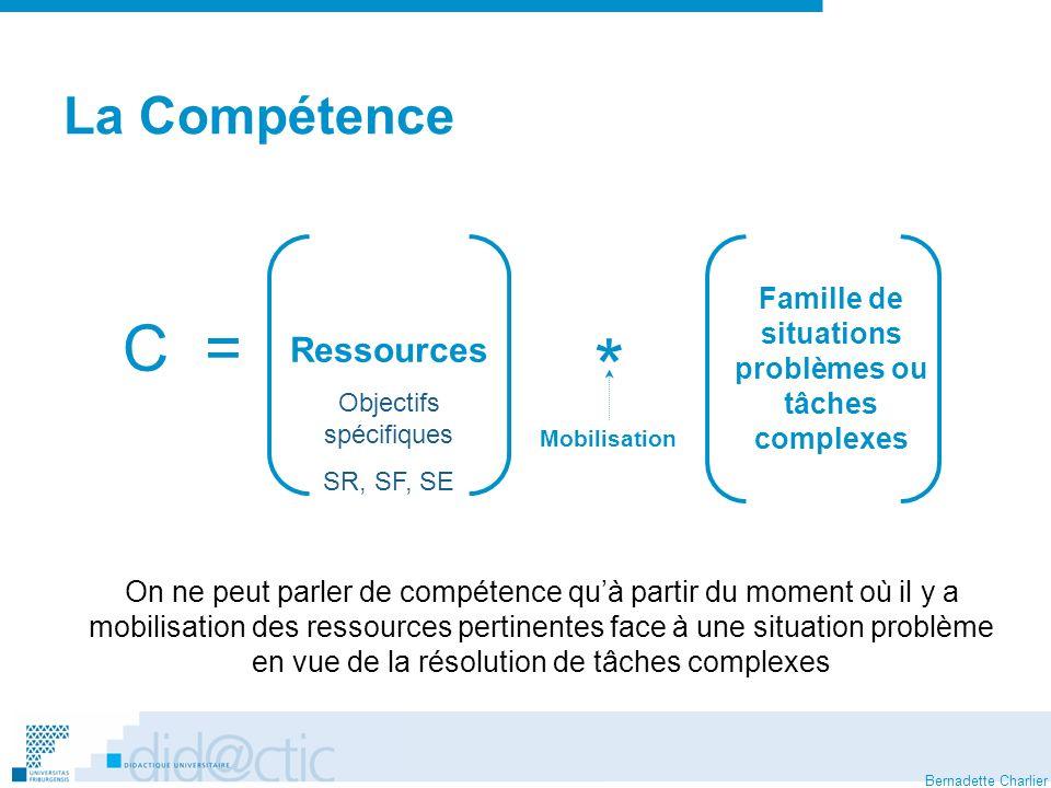 Bernadette Charlier La Compétence C = Ressources Objectifs spécifiques SR, SF, SE * Famille de situations problèmes ou tâches complexes Mobilisation O
