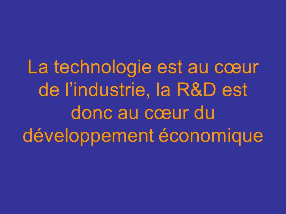La technologie est au cœur de lindustrie, la R&D est donc au cœur du développement économique