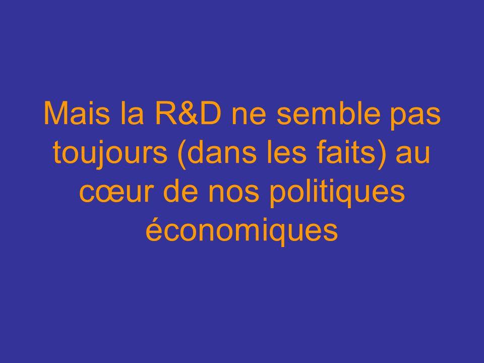 Mais la R&D ne semble pas toujours (dans les faits) au cœur de nos politiques économiques