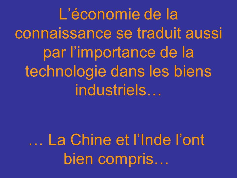 Léconomie de la connaissance se traduit aussi par limportance de la technologie dans les biens industriels… … La Chine et lInde lont bien compris…