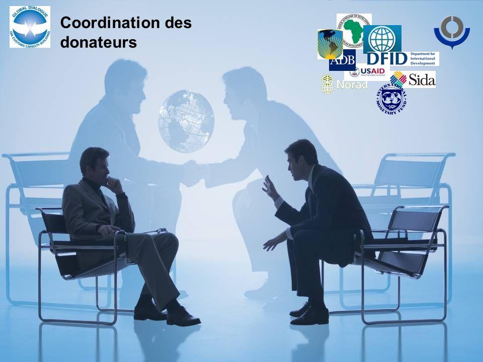 Coordination des donateurs