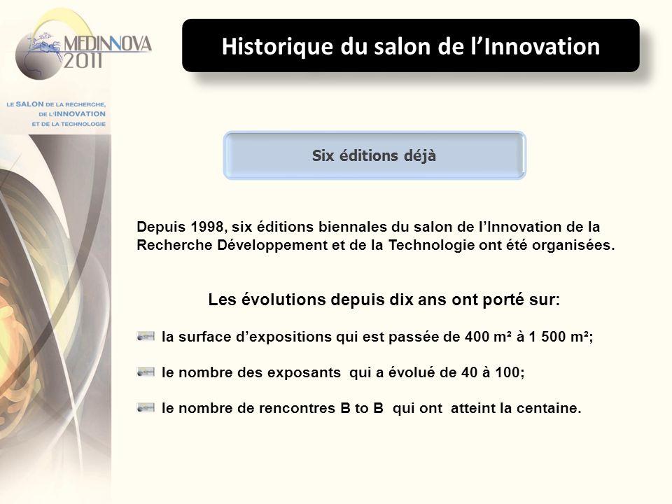 Historique du salon de lInnovation Depuis 1998, six éditions biennales du salon de lInnovation de la Recherche Développement et de la Technologie ont