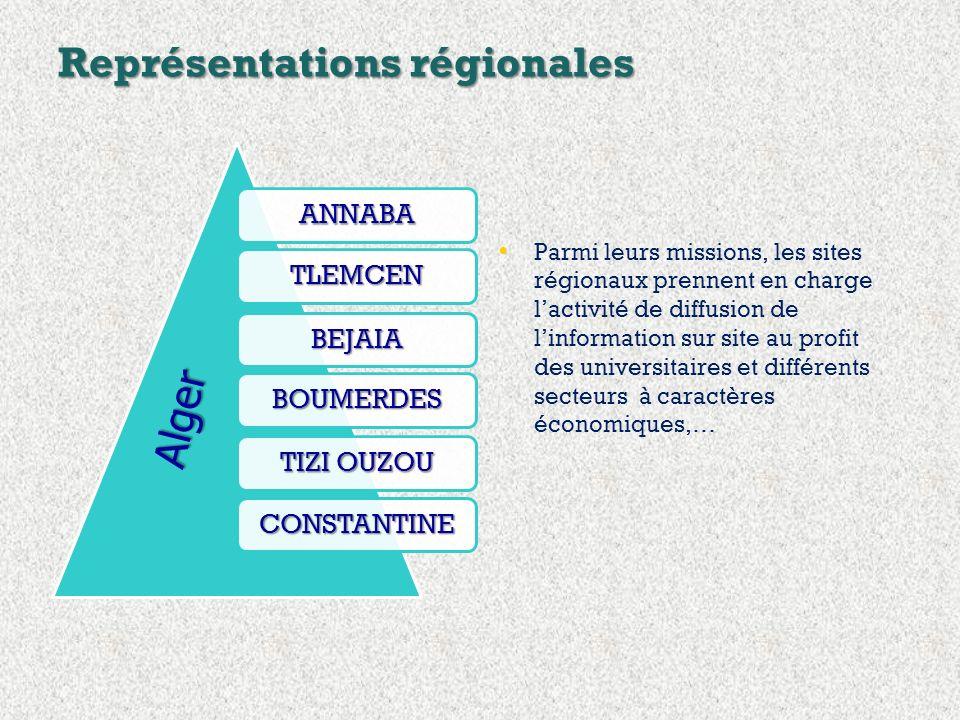 Représentations régionales Parmi leurs missions, les sites régionaux prennent en charge lactivité de diffusion de linformation sur site au profit des universitaires et différents secteurs à caractères économiques,… ANNABA TLEMCEN BEJAIA BOUMERDES TIZI OUZOU CONSTANTINE Alger