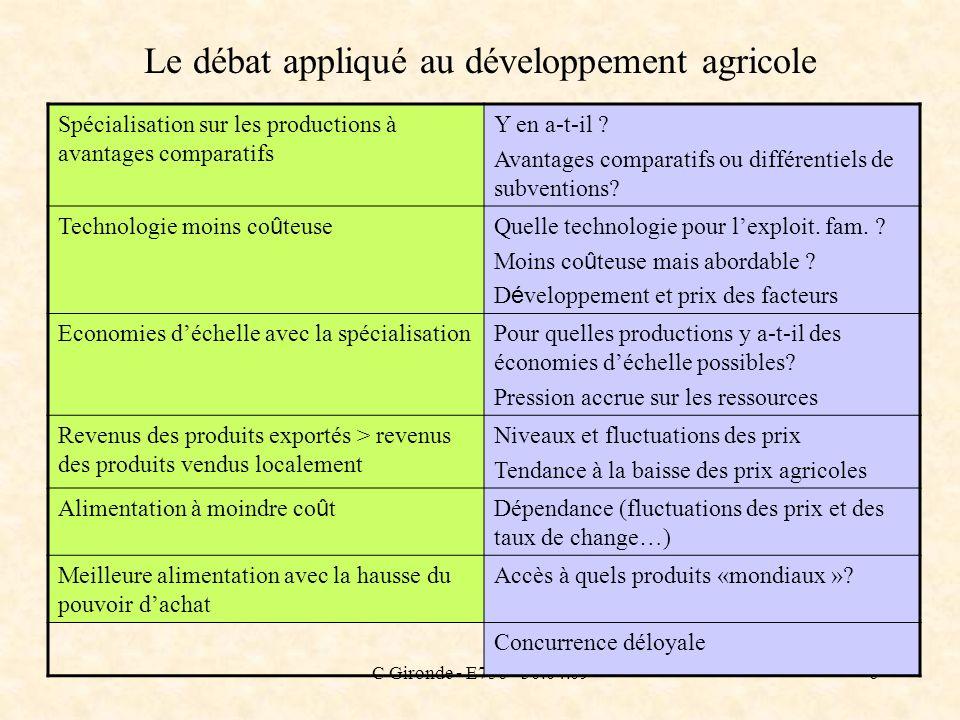 C Gironde - E756 - 30.04.096 Le débat appliqué au développement agricole Spécialisation sur les productions à avantages comparatifs Y en a-t-il ? Avan