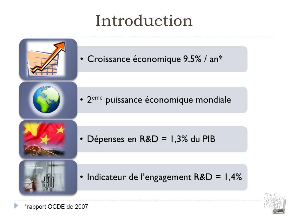 Introduction *rapport OCDE de 2007 Croissance économique 9,5% / an*2 ème puissance économique mondialeDépenses en R&D = 1,3% du PIBIndicateur de lenga