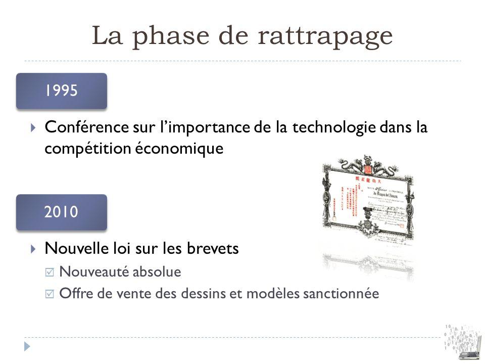 La phase de rattrapage Conférence sur limportance de la technologie dans la compétition économique Nouvelle loi sur les brevets Nouveauté absolue Offr