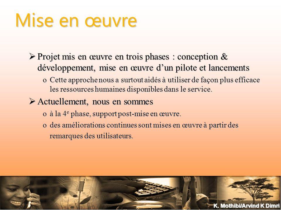 K. Mothibi/Arvind K Dimri Mise en œuvre Projet mis en œuvre en trois phases : conception & développement, mise en œuvre dun pilote et lancements Proje