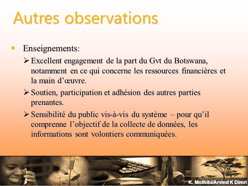 K. Mothibi/Arvind K Dimri Autres observations Enseignements : Enseignements : Excellent engagement de la part du Gvt du Botswana, notamment en ce qui