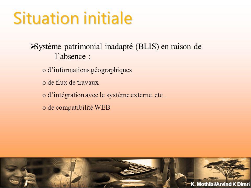K. Mothibi/Arvind K Dimri Situation initiale Système patrimonial inadapté (BLIS) en raison de labsence : o dinformations géographiques o de flux de tr
