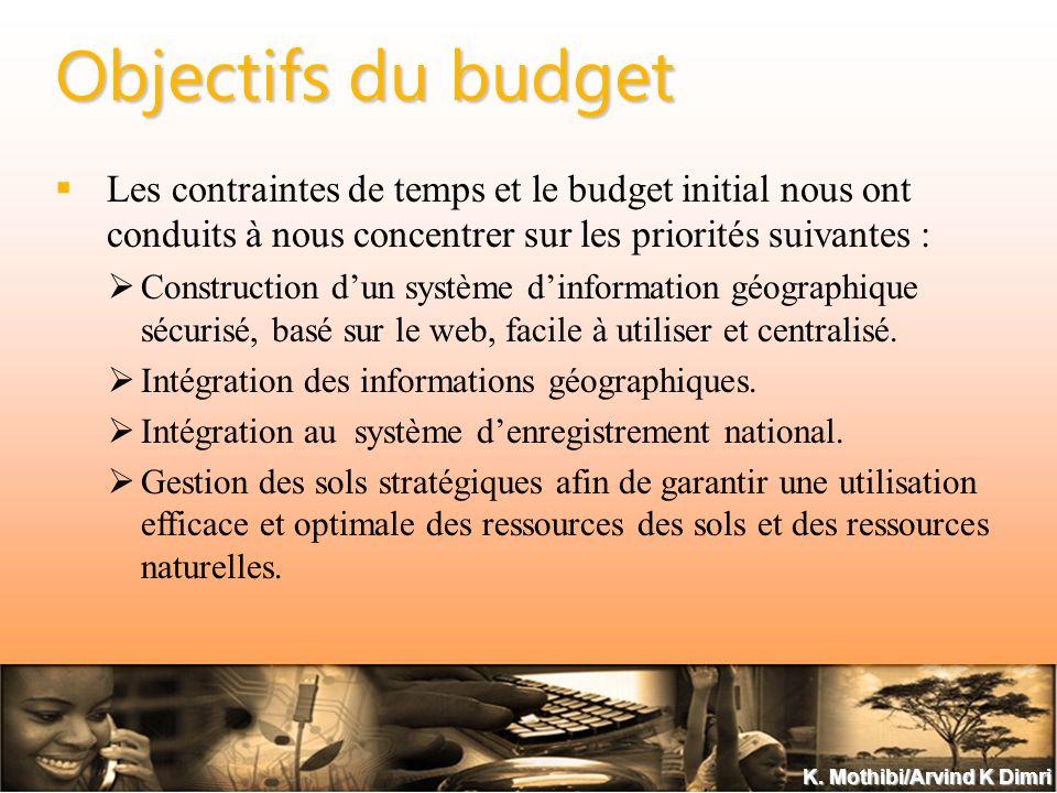 K. Mothibi/Arvind K Dimri Objectifs du budget Les contraintes de temps et le budget initial nous ont conduits à nous concentrer sur les priorités suiv