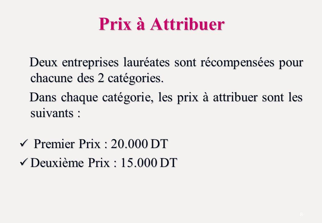 Prix à Attribuer Deux entreprises lauréates sont récompensées pour chacune des 2 catégories.