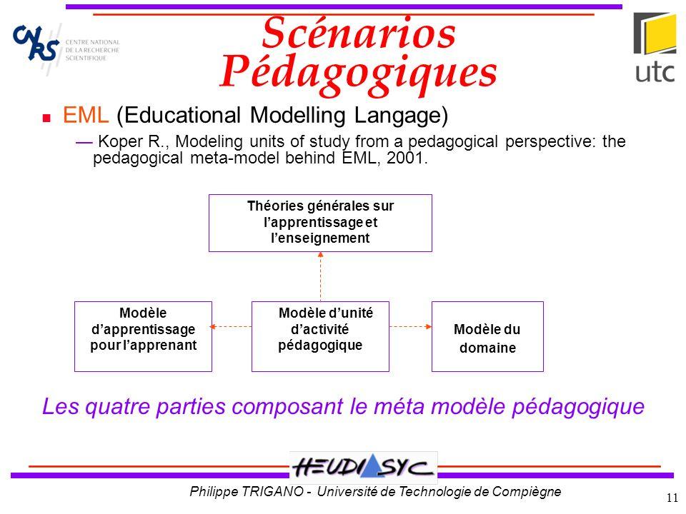 Philippe TRIGANO - Université de Technologie de Compiègne 11 EML (Educational Modelling Langage) Koper R., Modeling units of study from a pedagogical