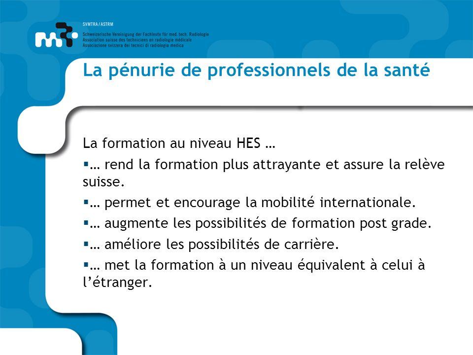 La pénurie de professionnels de la santé La formation au niveau HES … … rend la formation plus attrayante et assure la relève suisse.