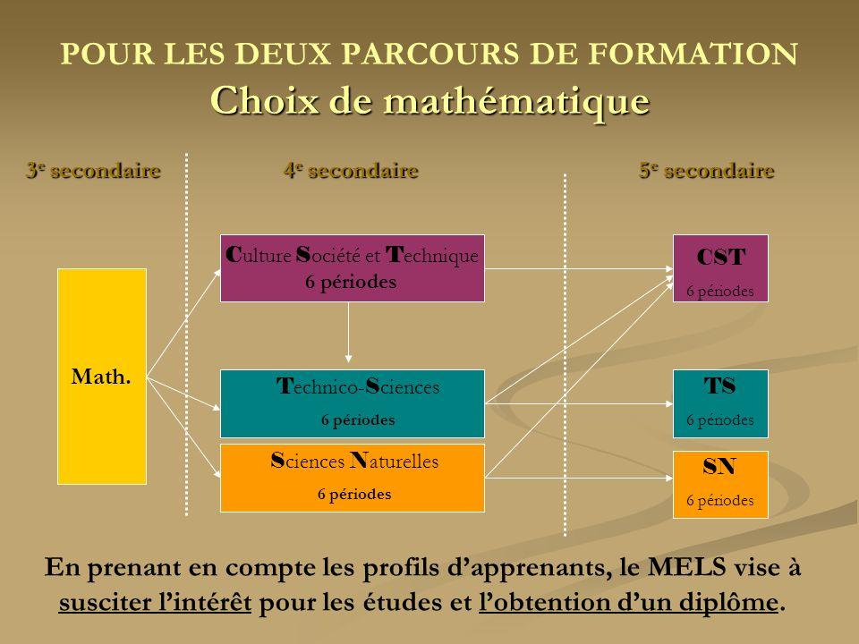 Choix de mathématique POUR LES DEUX PARCOURS DE FORMATION Choix de mathématique 3 e secondaire 4 e secondaire 5 e secondaire Math. C ulture S ociété e
