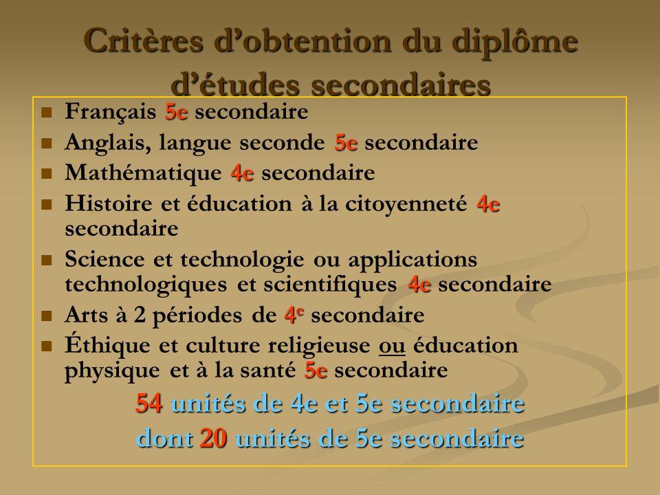 Critères dobtention du diplôme détudes secondaires 5e Français 5e secondaire 5e Anglais, langue seconde 5e secondaire 4e Mathématique 4e secondaire 4e